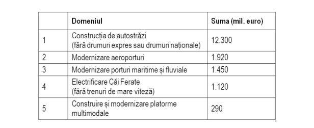 Tabelul 8